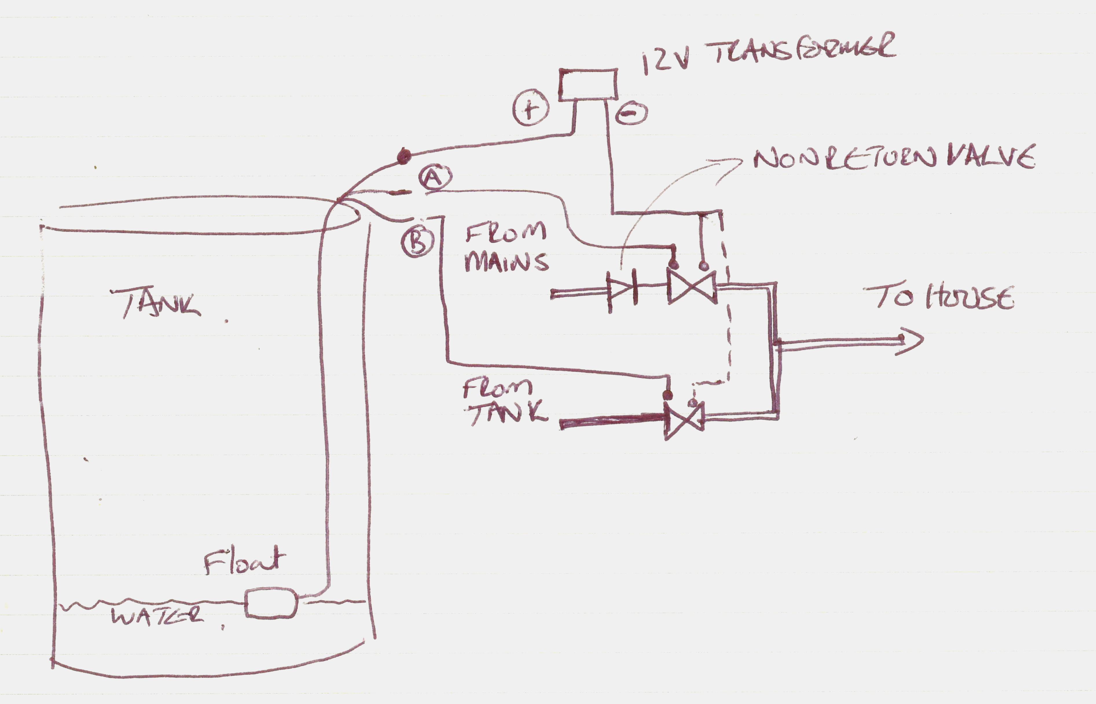 Bilge Pump Float Switch Wiring Diagram