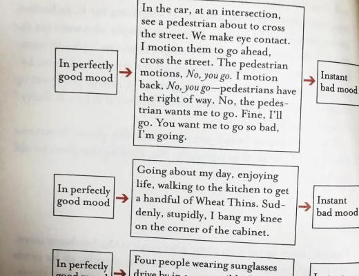 Day 142 Good to Bad mood - Day 142: Good to Bad mood