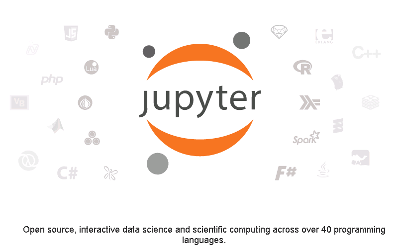 Reproducible Research with Interactive Jupyter Dashboards