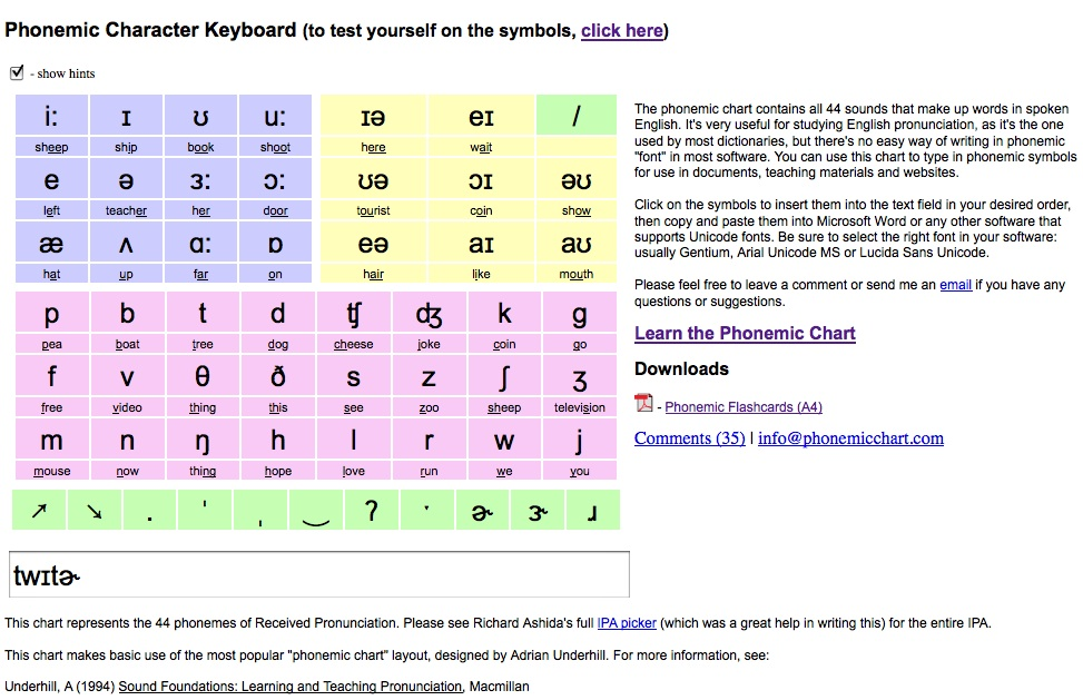 Spanish Symbols On Keyboard Gallery Meaning Of This Symbol