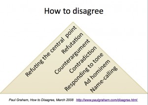 how to disagree