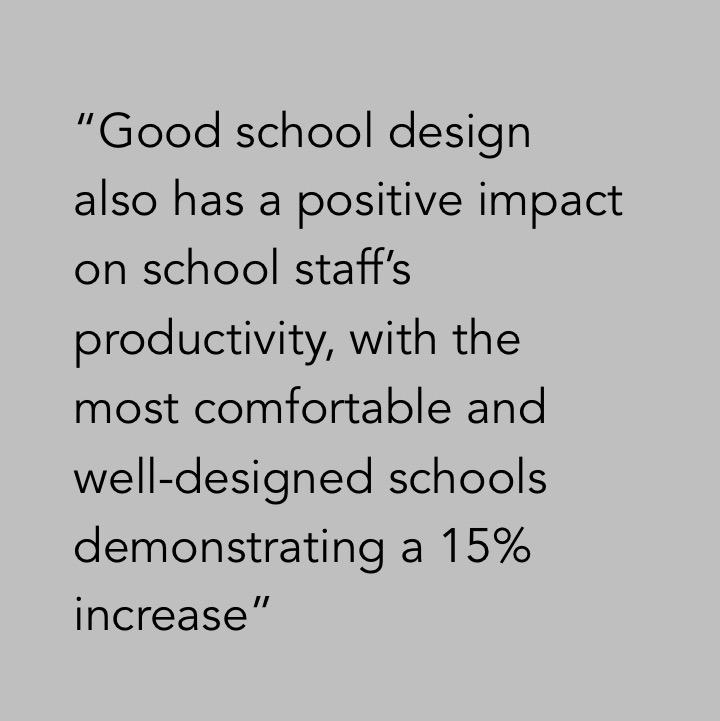 Good school design & why it matters: 9 point checklist #