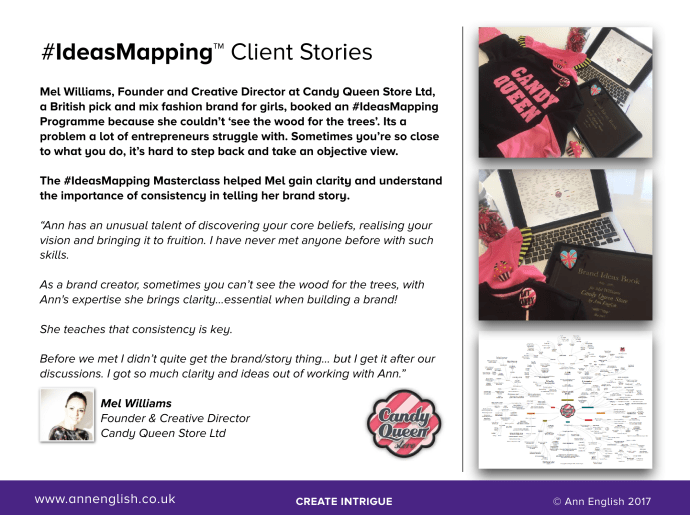 #IdeasMapping Client Stories | Candy Queen Store