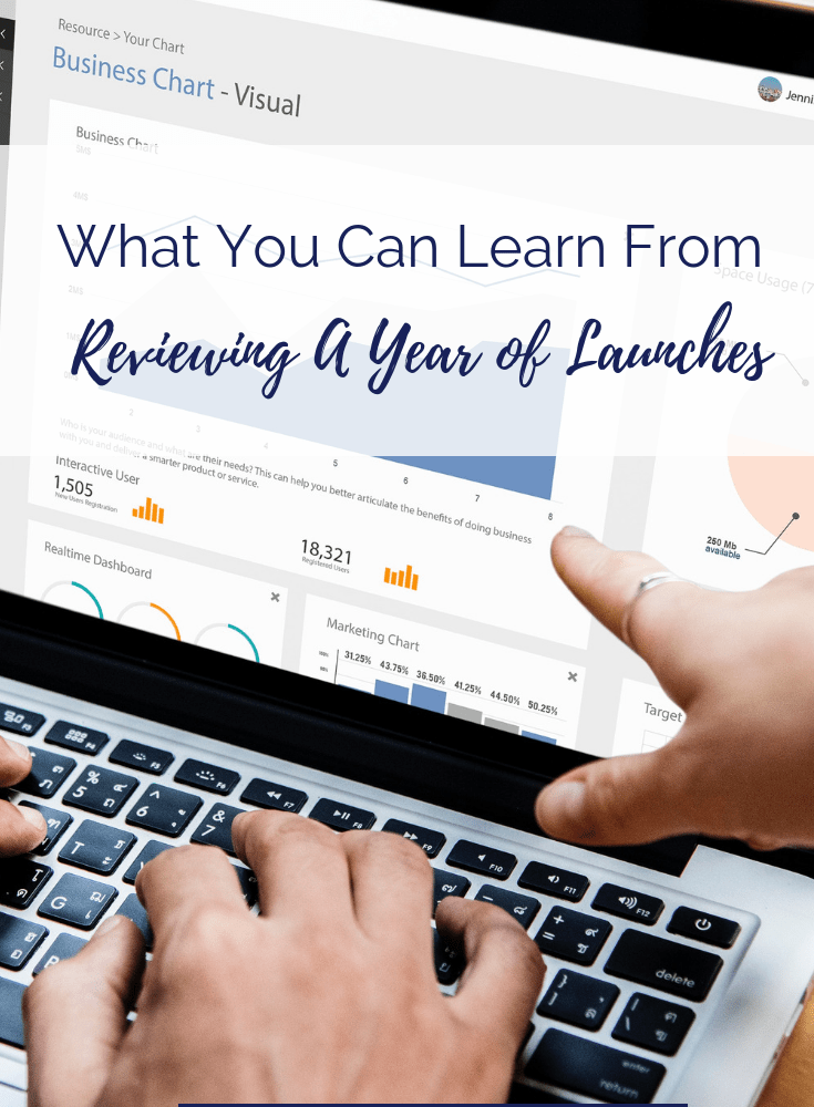 review year of launches
