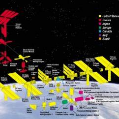 Parts Of A Comet Diagram Obd2a Ecu Wiring Iss | Anne's Astronomy News