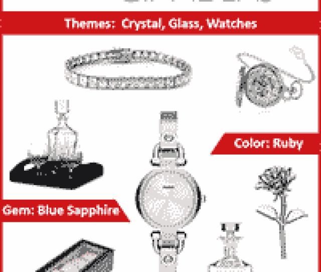 Th Wedding Anniversary Th Anniversary Gift Ideas