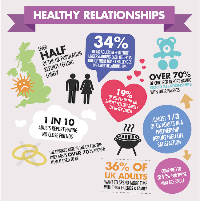 how-to-have-a-healthy-relationship