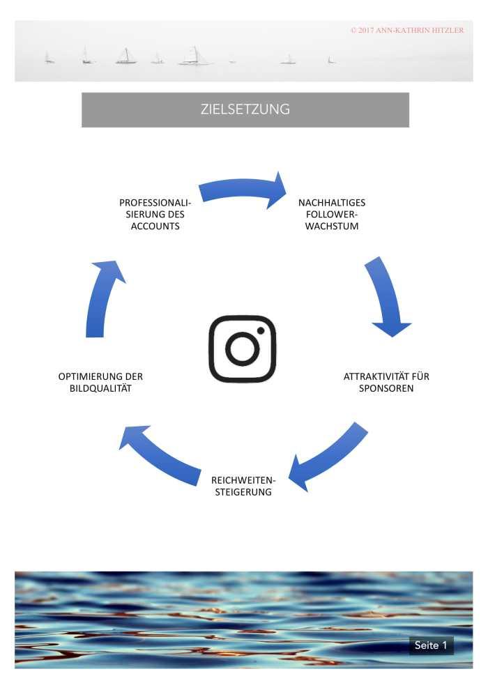 Instagram Booklet (Praxisteil) im Modul Crossmedia von Ann-Kathrin Hitzler -01