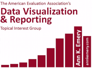 The Data Visualization and Reporting TIG