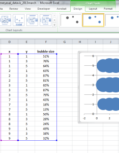 Dataviz challenge chart also data visualization evaluation is an everyday activity rh blogs oregonstate