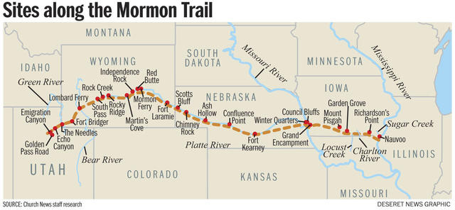Mormon Trail Map