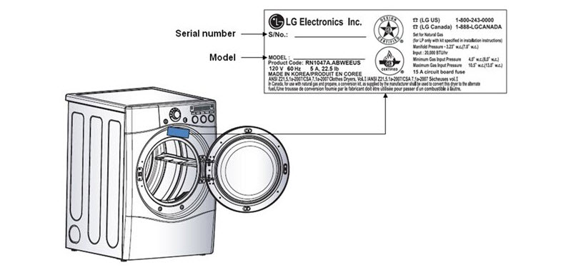 Gas Dryers recalled by LG and Kenmore Elite