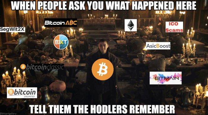 Hodlers