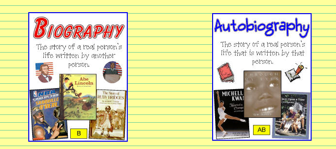 Autobiographies Vs Biographies Vs Memoirs  Ann's