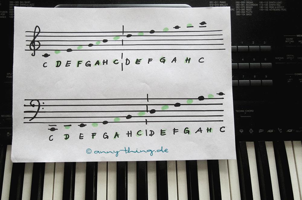 Klaviernoten1