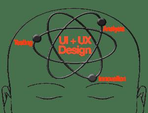 Ann Zerega Design UI + UX Design Testing, Analysis and Innovation