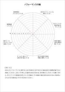 組織用-パフォーマンスの輪