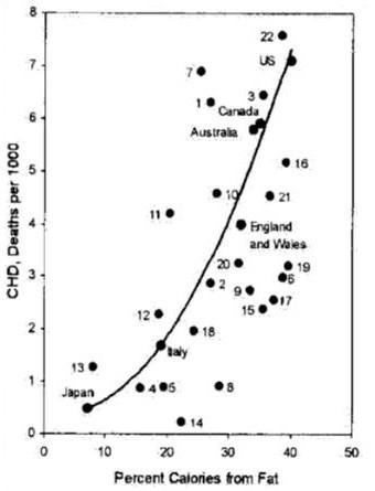 ancel-keys-graph2