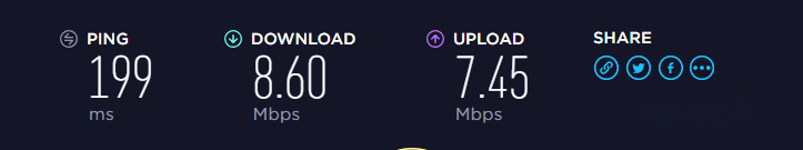 Speed Test 3: Distant server