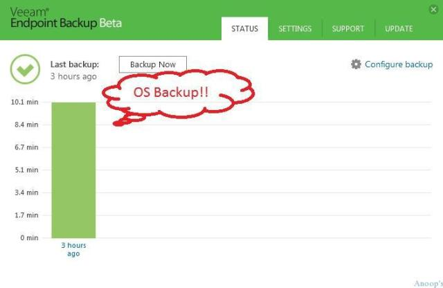 Veeam Free EndPoint Backup Recovery Media 15
