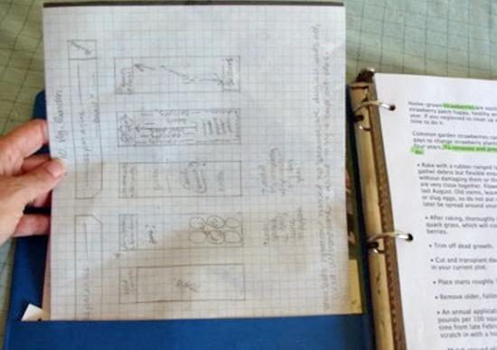 Organizing garden paperwork1