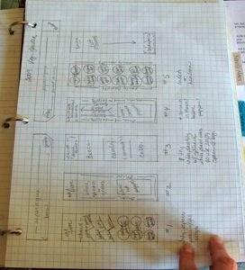 Organizing: Garden Paperwork
