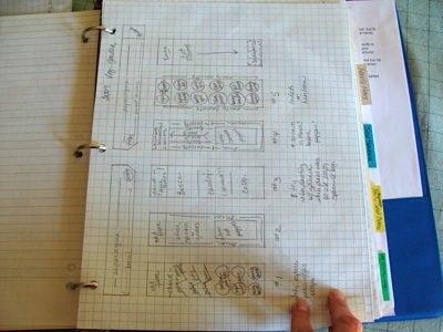 garden planning binder