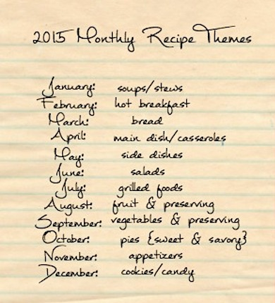 2015 Monthly Recipe Themes for An Oregon Cottage