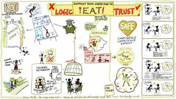 The popular bungee jump video -- help your child eat with trust, not logic
