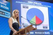 El Presupuesto 2022 en detalle: Fiesta de la Manzana, obras públicas y mucho más