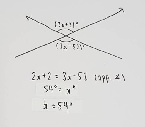 What is the value of x? enter your answer in the box. x