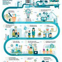 Doce claves para la innovación digital en la escuela