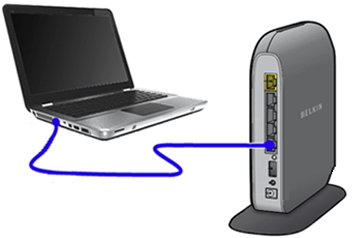 Connect using a LAN Cable