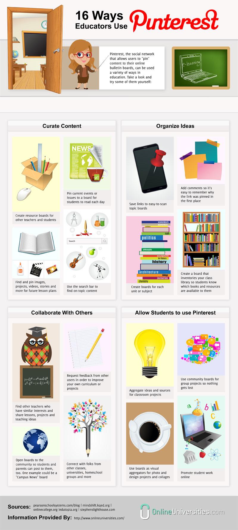 Graphic Design Classes Tampa