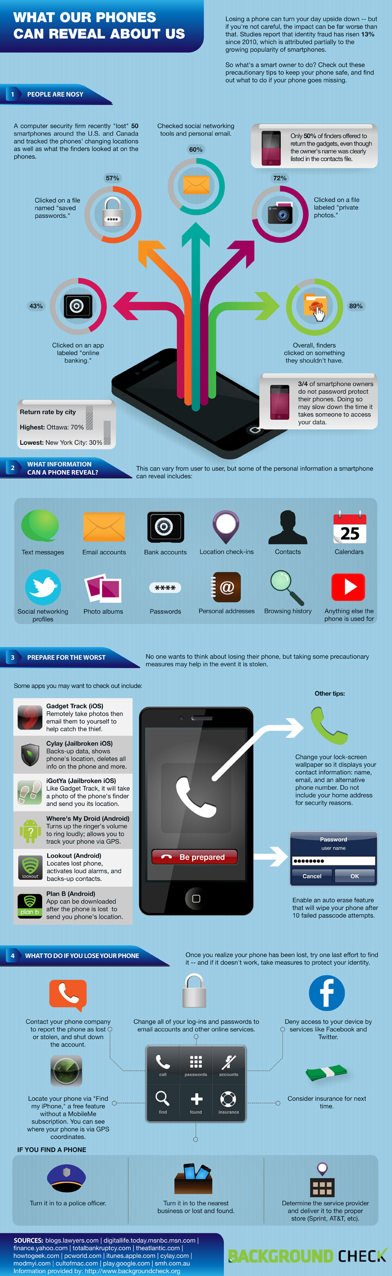 iphone-android-security-issues-2012-info