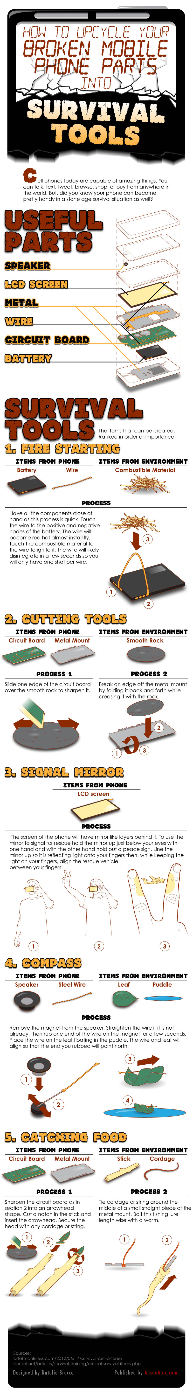 how to use parts of a broken cell phone as survival tools mobile parts phone parts diagram [ 800 x 5755 Pixel ]