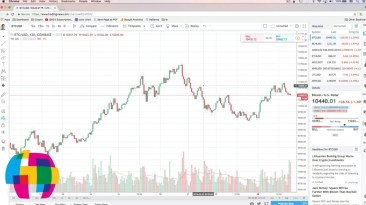 TradingView Charts Tutorial 2018