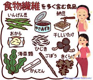 カルシウムの多い食品