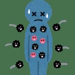 インフルエンザで葬儀を欠席する時の親族と揉めない方法