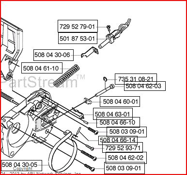 Army Chain Diagram Chain Light wiring diagram ~ ODICIS.ORG