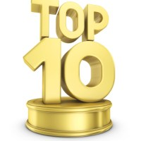 Top Ten Ways to Know Christianity is False