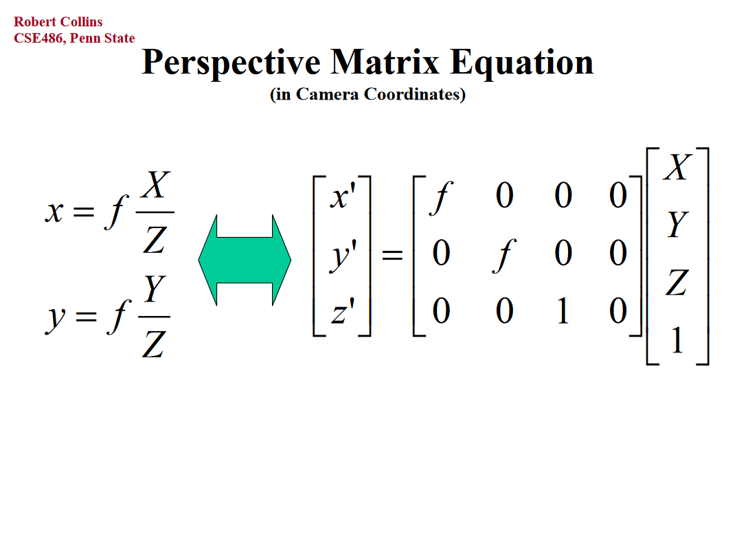 Projection matrices in OpenCV vs Multiple View Geometry