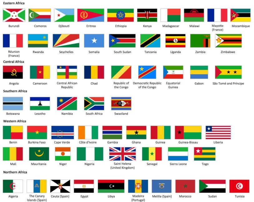 african flags and their