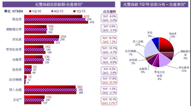 %e6%94%be%e6%ac%be%e6%a5%ad%e5%88%a5