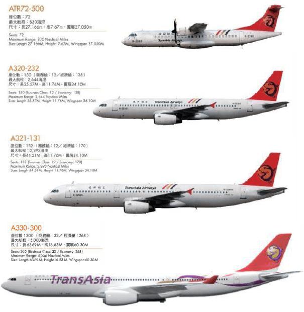 興航飛機群