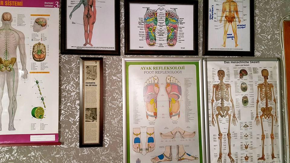 Antalya Bel Fıtığı Tedavsi 0242 3392460 Bel Ağrısı Boyun ağrısı skolyoz  (5)