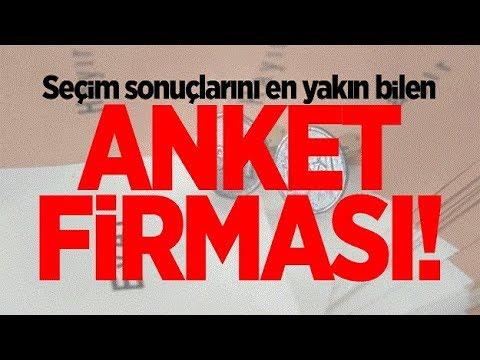 Şok! 2019 yerel seçimi Son anket! Ankara Denizli Bursa Eskişehir Balıkesir Antalya İstanbul oy oranı
