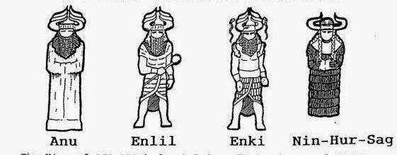 anunnakiler sumer tanrilari enlil enki anu marduk ninmah tabletleri nibiru (3)