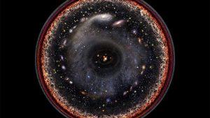 Gözlemlenemeyen Evren Nedir ? Uzayın sonunda ne var ?