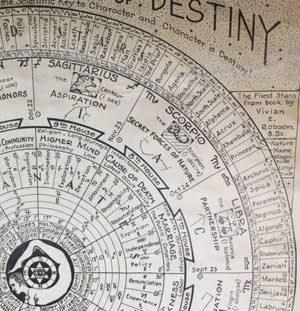 zokdak burçlar yıldız haritası simgeleri sembolleri 12 takım yıldız_14